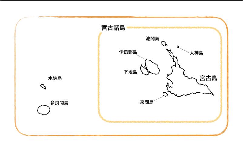 宮古諸島とは