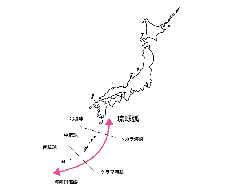北琉球・中琉球・南琉球の地図