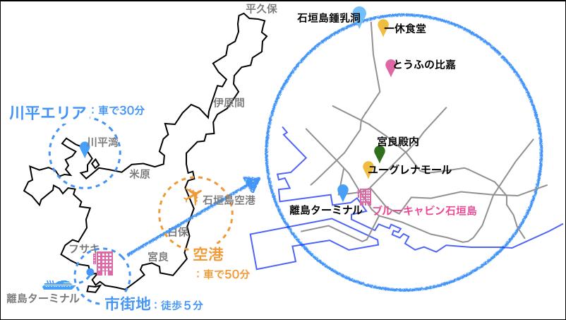 ブルーキャビン石垣島,地図