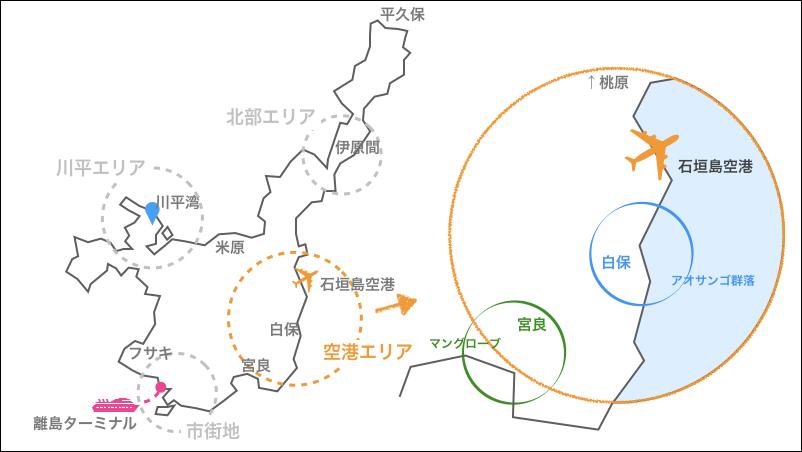 石垣島,空港,地図