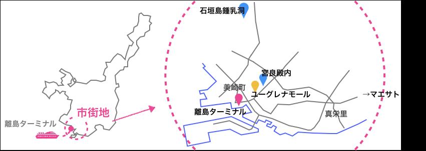 市街地,地図
