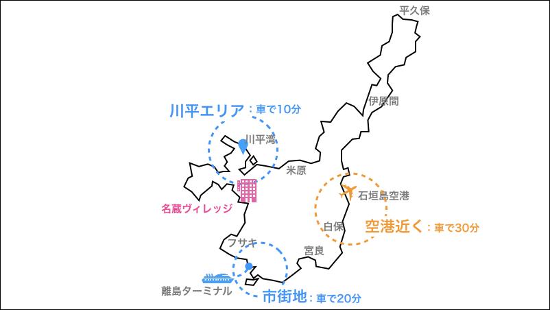 名蔵ヴィレッジ,地図