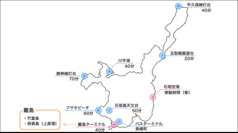 石垣島,レンタカー,場所