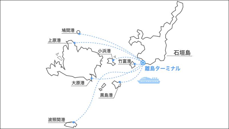 石垣島,周辺離島,地図