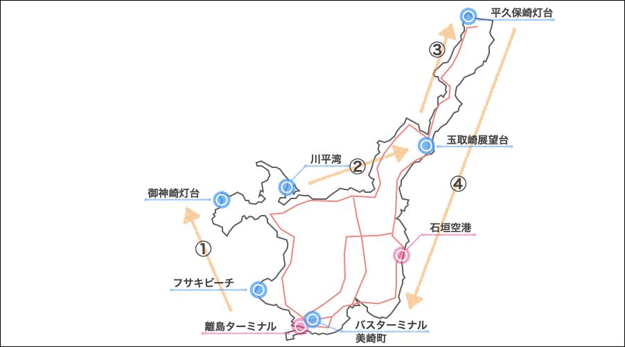 石垣島,レンタカー,モデルコース