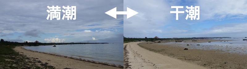 石垣島の潮汐