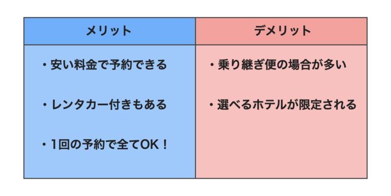 石垣島ツアーのメリット・デメリット