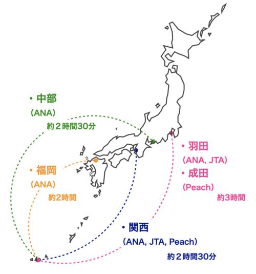 石垣島へ飛行機の航路
