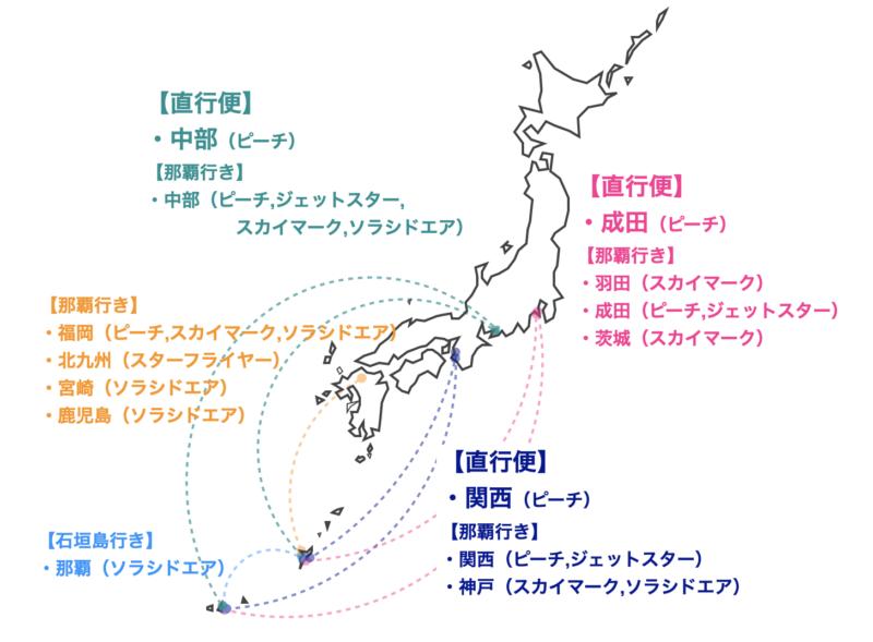 石垣島へのLCC(航空会社の航路・直行便・乗継便)