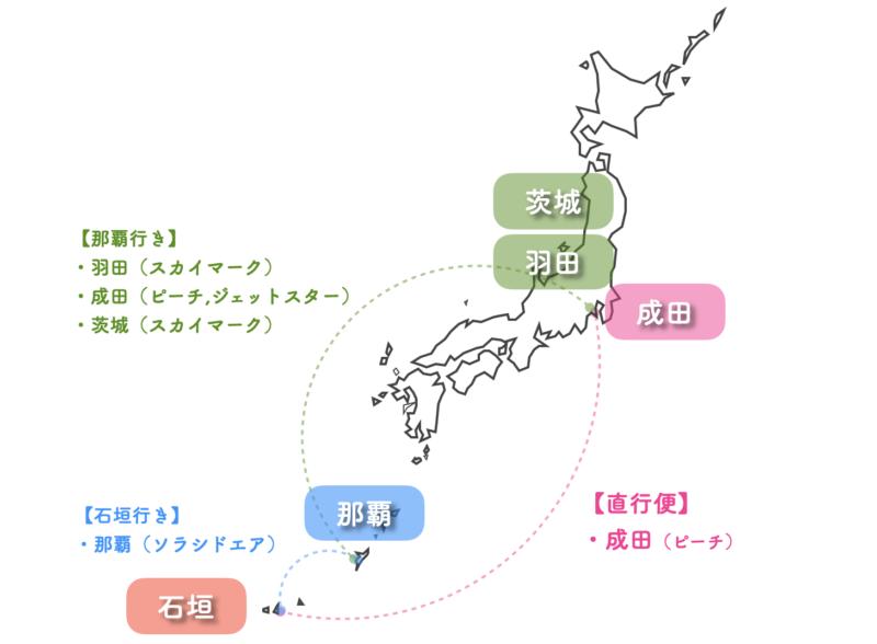東京から石垣島への格安航空券のルート