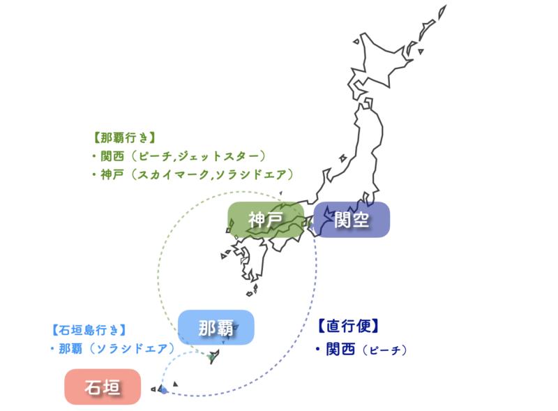 関西から石垣島への格安航空券のルート