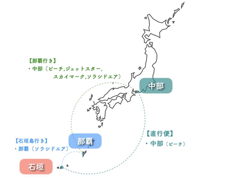 中部から石垣島への格安航空券のルート