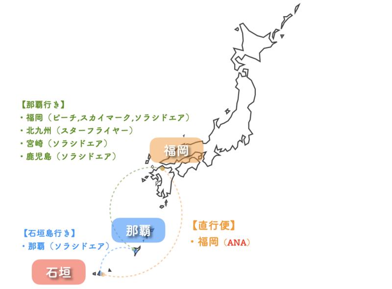 福岡から石垣島への格安航空券のルート