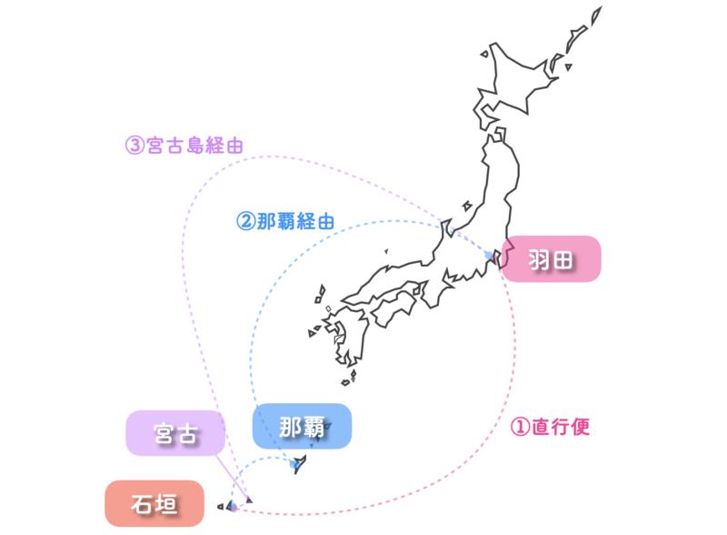 石垣島 航空券 ana 羽田 ルート