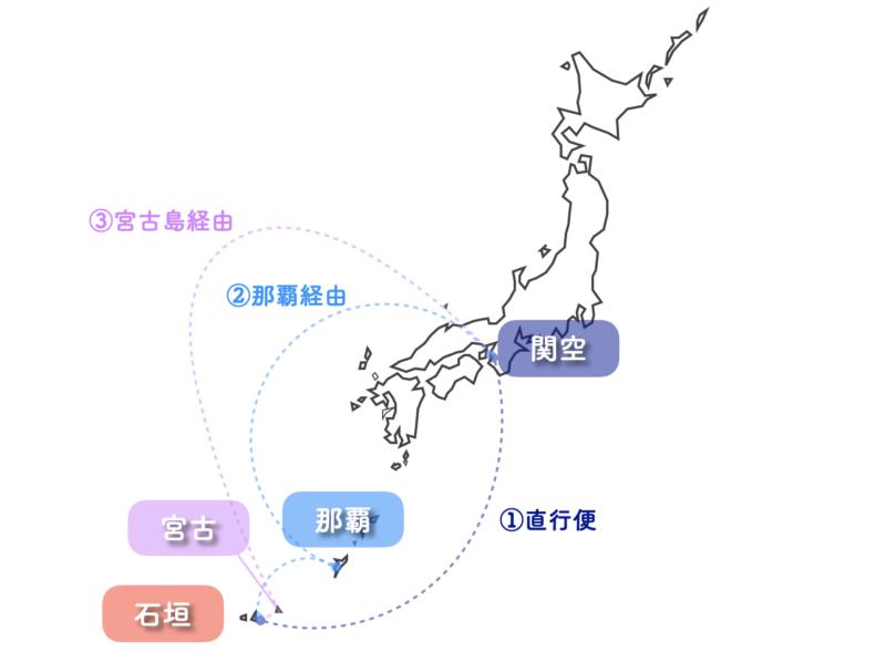 石垣島 航空券 ana 関空 ルート