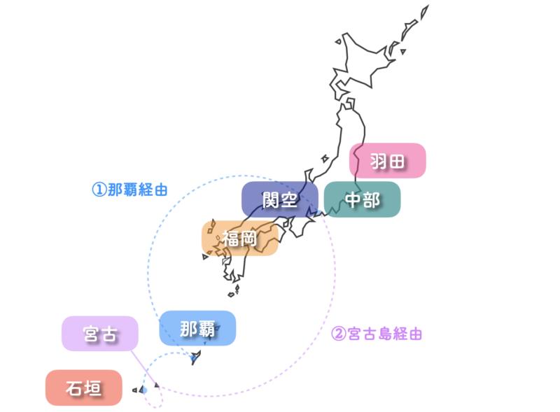 石垣島 航空券 乗継便
