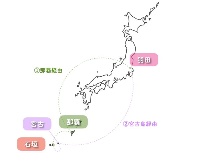 羽田 石垣島 乗継便 地図