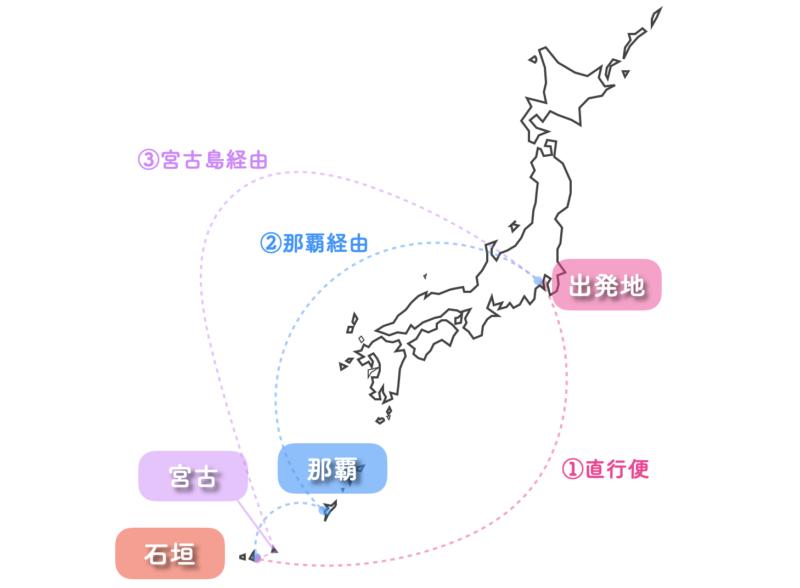 石垣島 飛行機 ルート