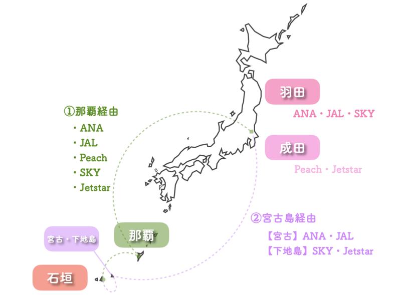 石垣島 飛行機 東京 乗継便