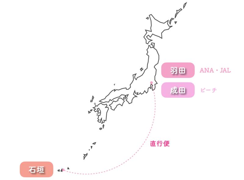 石垣島 飛行機 東京 直行便