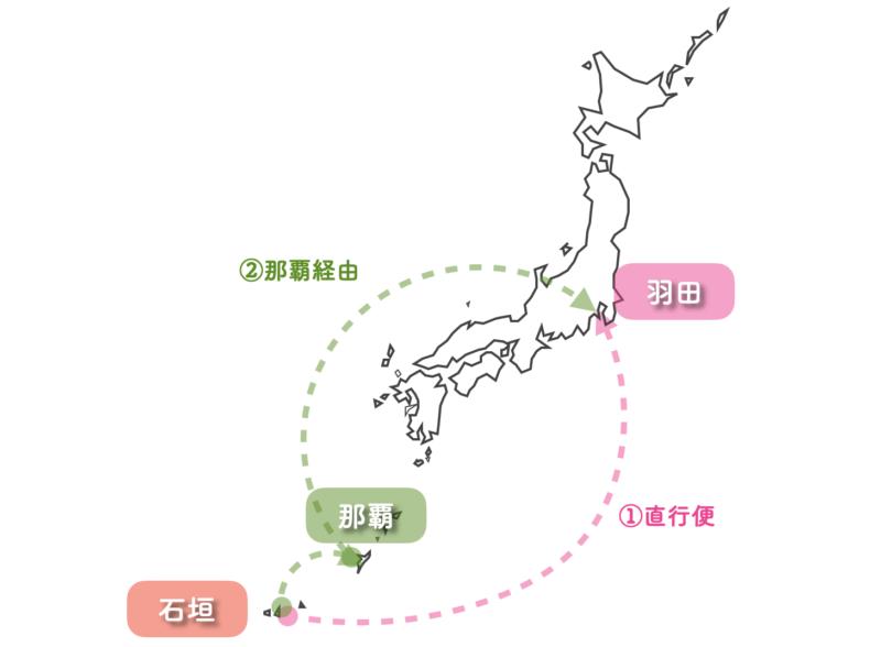 石垣島から 東京 飛行機 ana