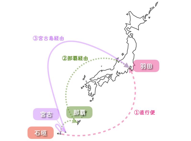 石垣島から 東京 飛行機 jal