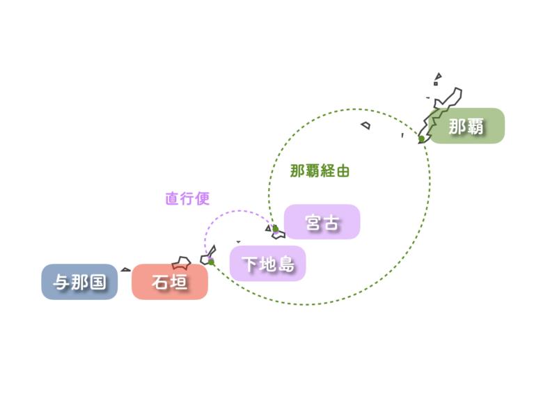 宮古 石垣島 乗継便 地図