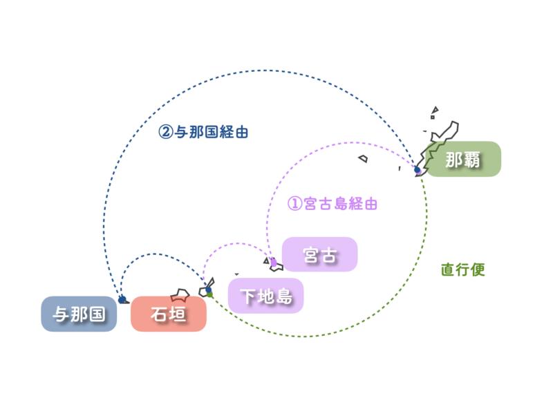 本島 石垣島 乗継便 地図