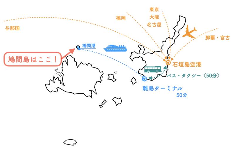 鳩間島 行き方