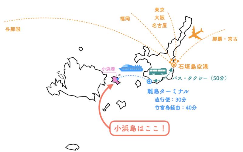 小浜島 行き方