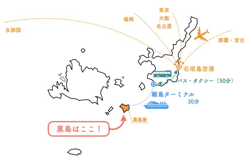 黒島 行き方