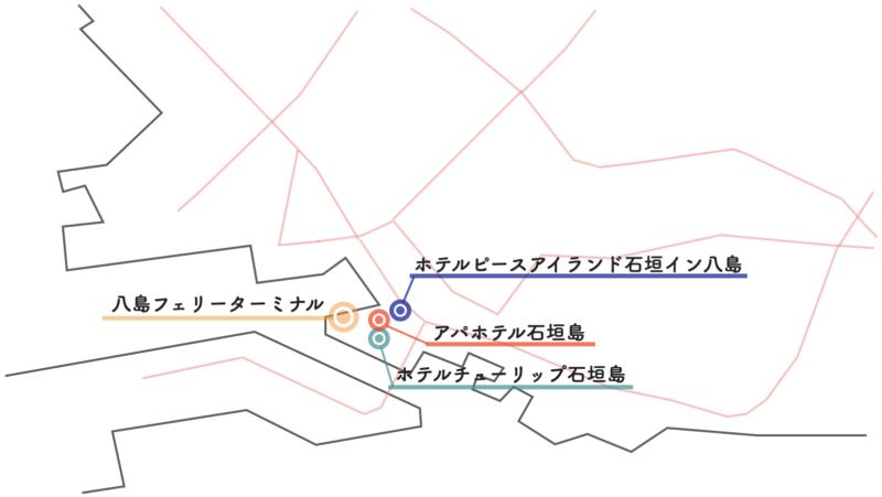 石垣島 フェリー ターミナル ホテル