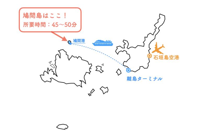 石垣島から鳩間島