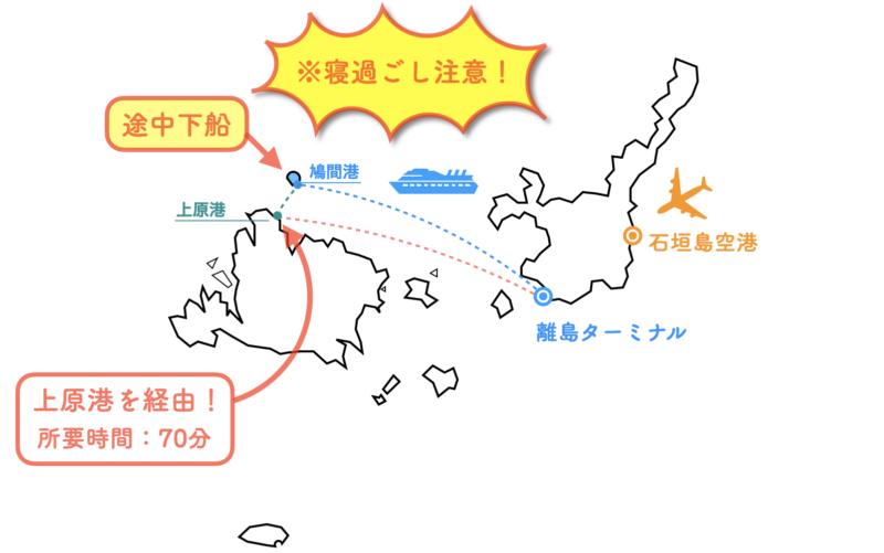 石垣島から鳩間島 上原経由