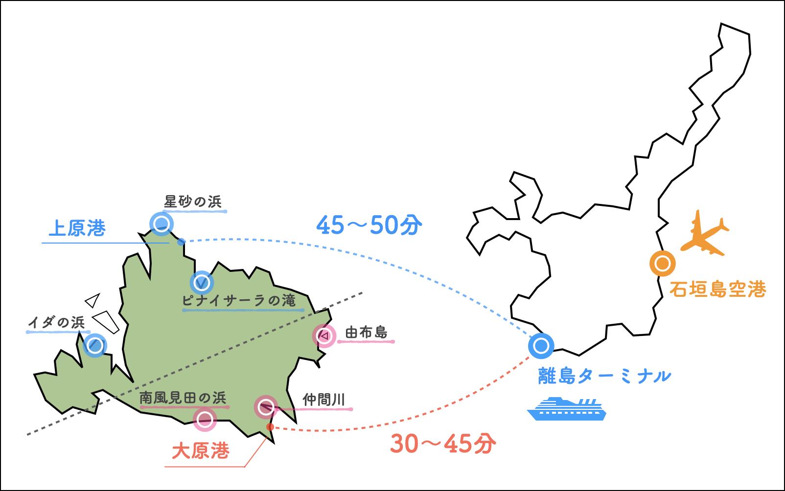 石垣島から西表島 フェリー