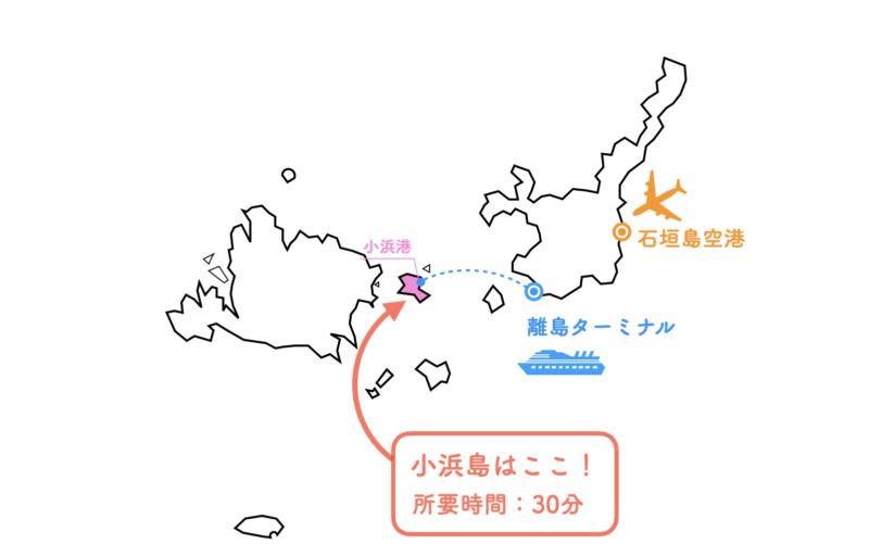 石垣島から小浜島 フェリー