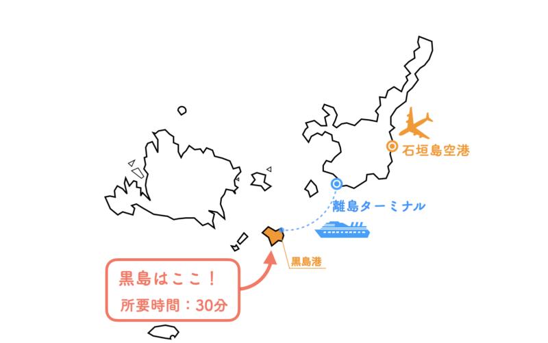 石垣島から黒島