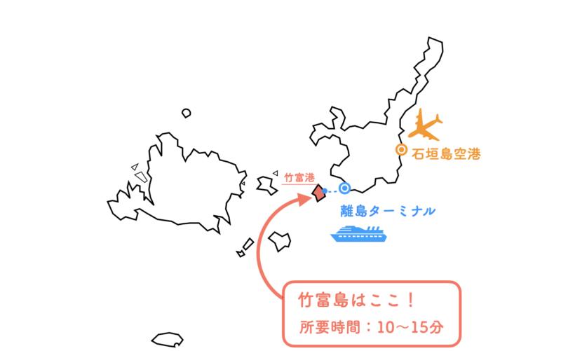 石垣島から竹富島 フェリー