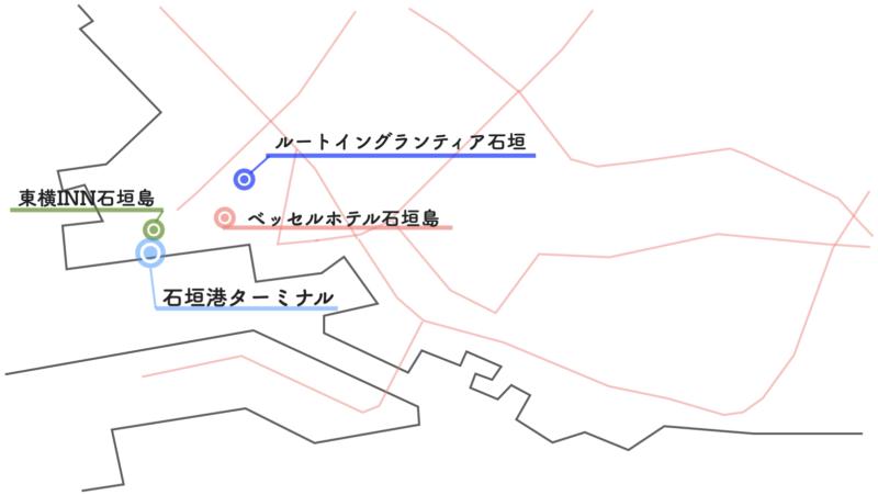 石垣港 ターミナル ホテル