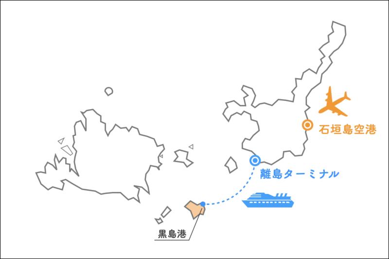 黒島 フェリー