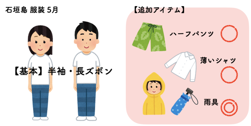 石垣島 服装 5月