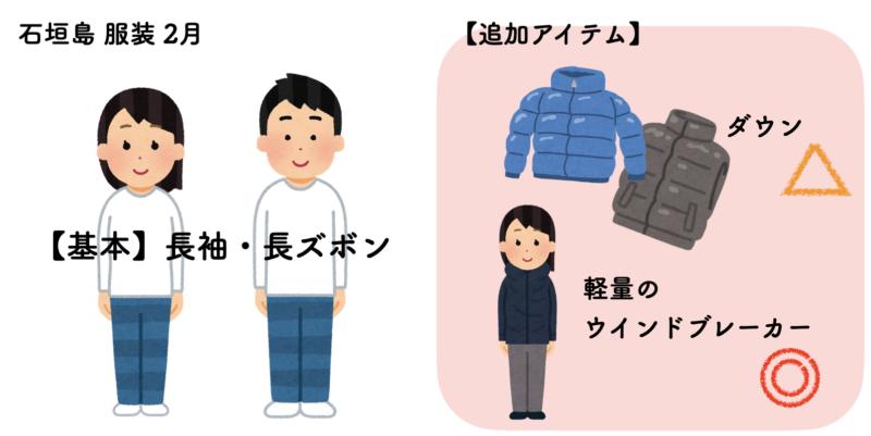 石垣島 服装 2月