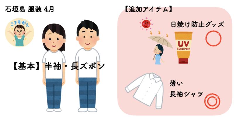 石垣島 服装 4月