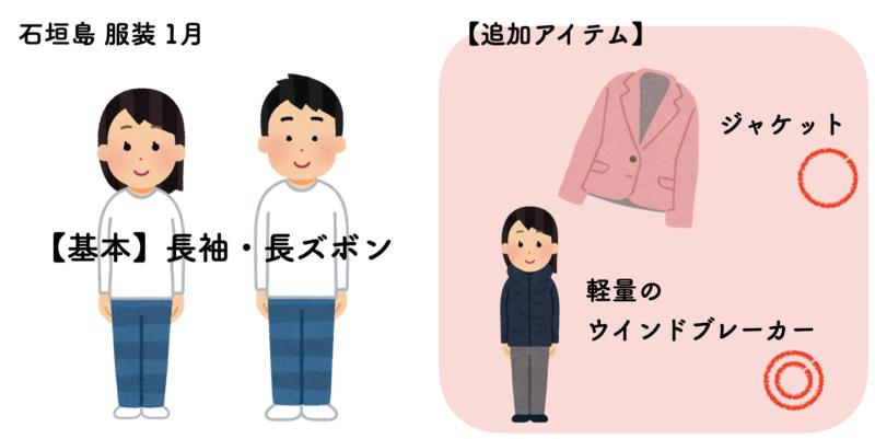 石垣島 服装 1月