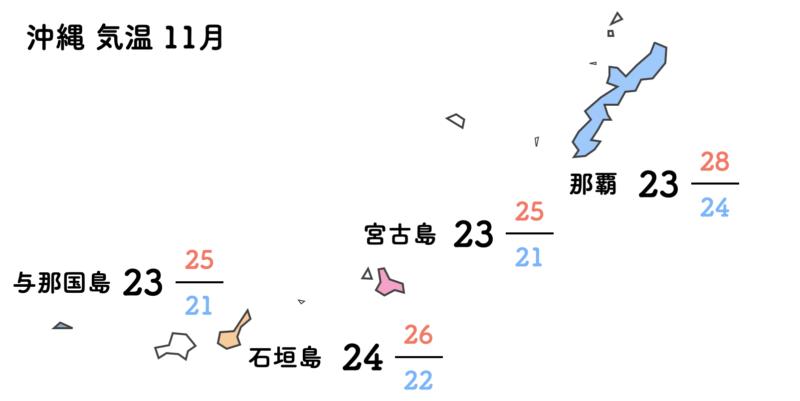 沖縄 気温 11月