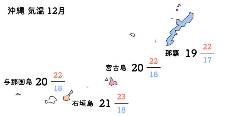 沖縄 気温 12月