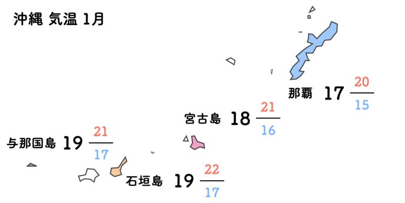 沖縄 気温 1月