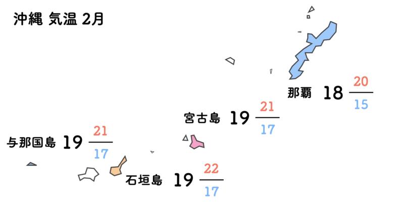 沖縄 気温 2月