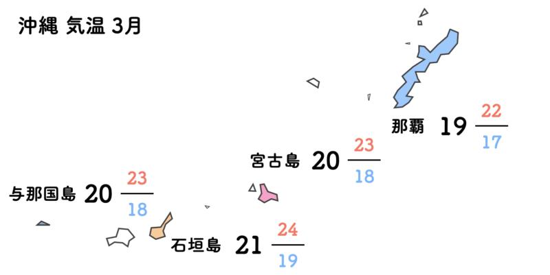 沖縄 気温 3月