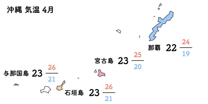 沖縄 気温 4月
